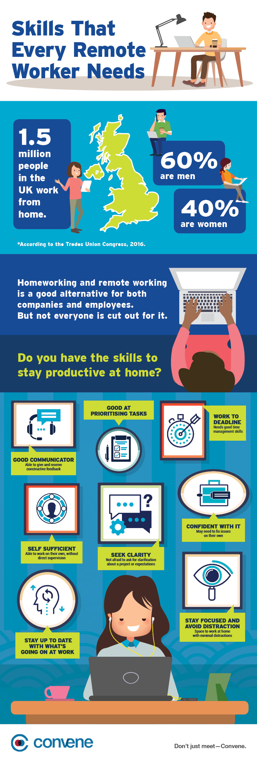 Skills for working remotely or working from home [Infographic]