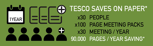 tesco-paper-saving-infographic-800